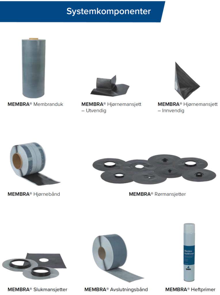 Membra systemkomponenter